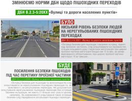 Парцхаладзе: Облаштування острівців безпеки на нерегульованих пішохідних переходах стане обов'язковим