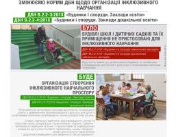 Облаштування інклюзивного простору при будівництві та реконструкції шкіл та дитсадків стане обов'язковим — Парцхаладзе