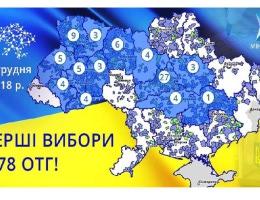 Сьогодні у 78 ОТГ в 13 областях проходять перші місцеві вибори, — Зубко