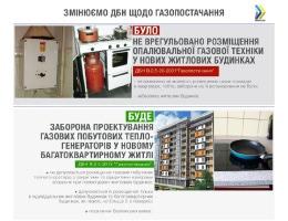 Мінрегіон врегулював розміщення газових котлів у нових житлових будинках, — Зубко