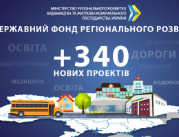 Органи місцевого самоврядування реалізують 340 проектів регіонального розвитку на 3,3 млрд грн за рахунок держпідтримки, – Зубко